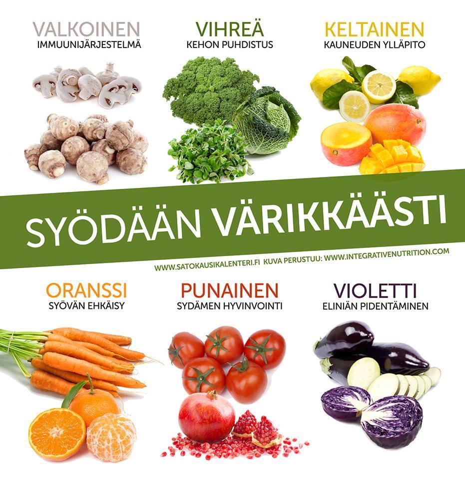 Syödään värikkäästi!